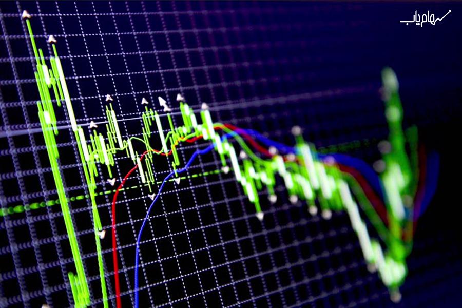 بازدهی بازارها