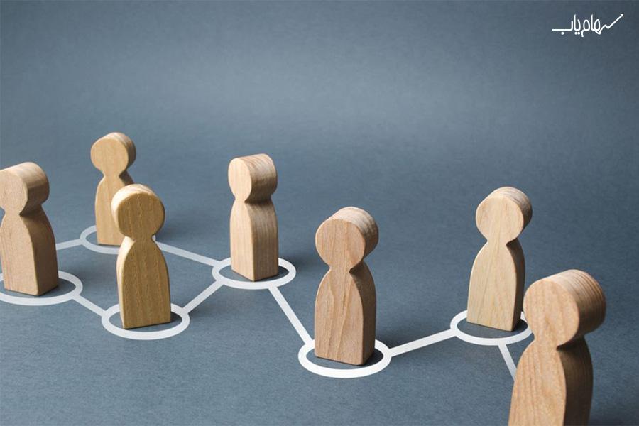 گروه سهامداران