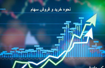 آموزش خرید و فروش سهام در بورس تهران