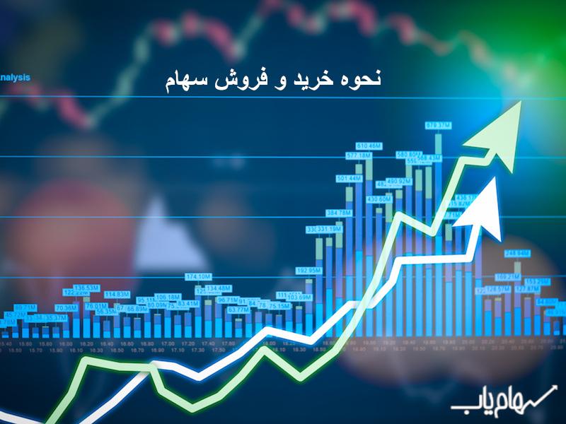 خرید و فروش سهام در بورس تهران
